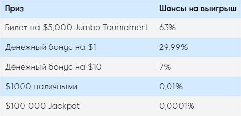jackpotland 888 покер